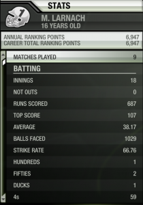 To be honest, we're pretty proud of that strike rate. That's some proper batting that is.